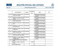El proyecto Yecla 2020 vuelve a ser rechazado por Hacienda